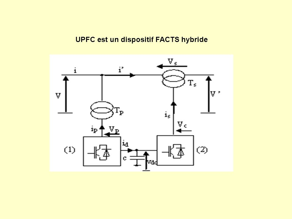 UPFC est un dispositif FACTS hybride
