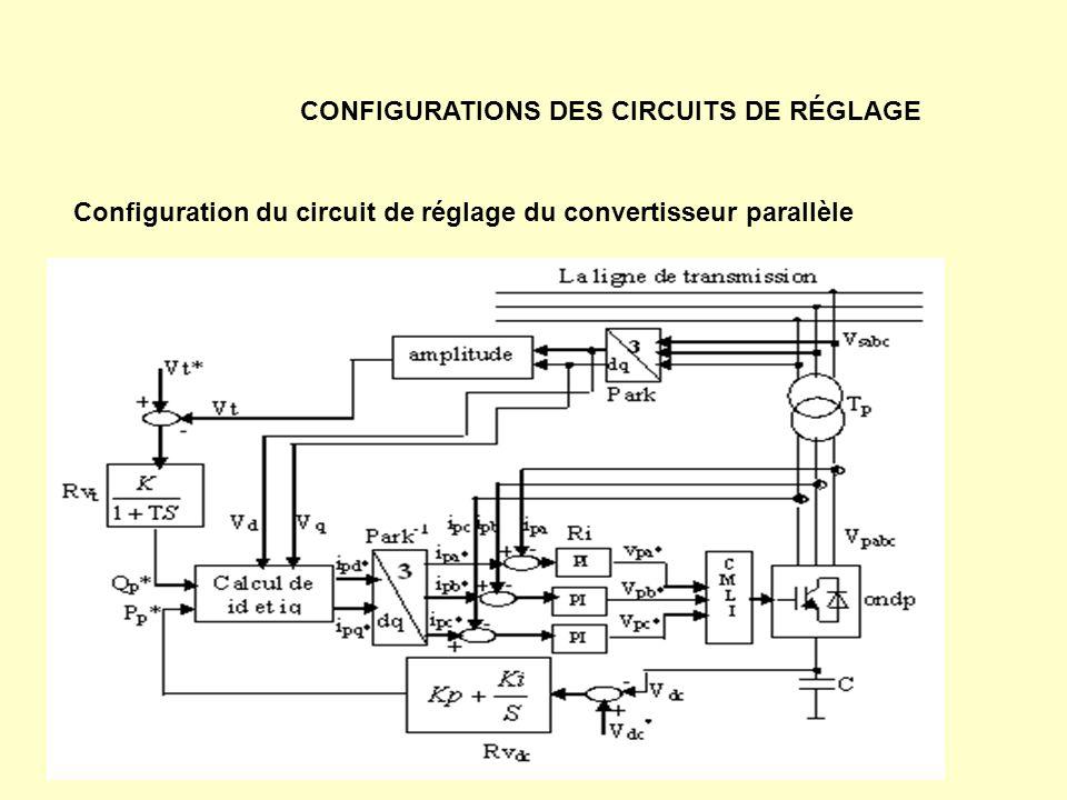 CONFIGURATIONS DES CIRCUITS DE RÉGLAGE Configuration du circuit de réglage du convertisseur parallèle