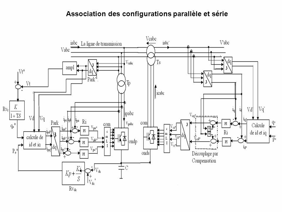 Association des configurations parallèle et série