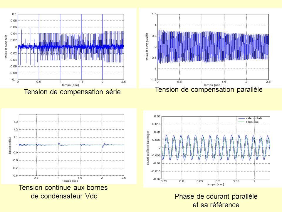 Tension de compensation série Tension continue aux bornes de condensateur Vdc Tension de compensation parallèle Phase de courant parallèle et sa référ