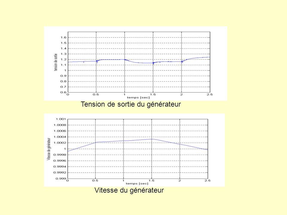 Tension de sortie du générateur Vitesse du générateur