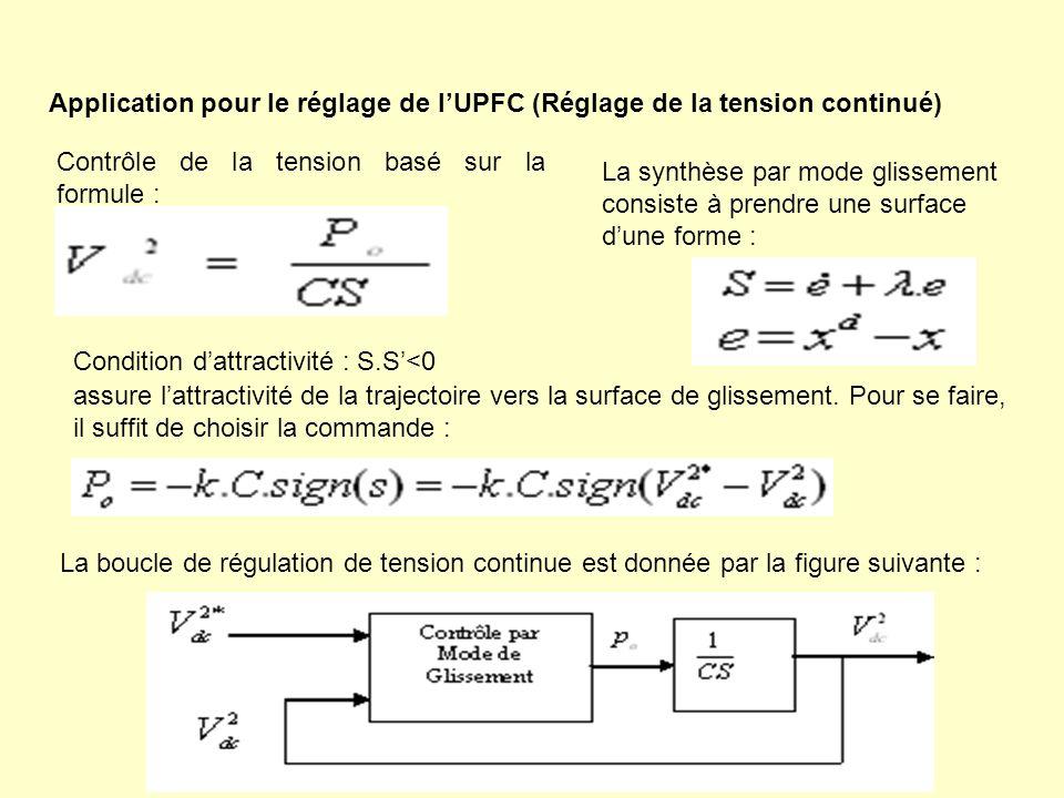 Application pour le réglage de lUPFC (Réglage de la tension continué) La synthèse par mode glissement consiste à prendre une surface dune forme : Cont