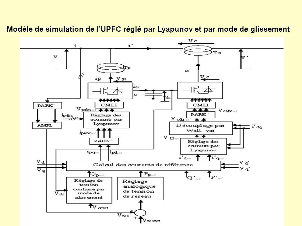 Modèle de simulation de lUPFC réglé par Lyapunov et par mode de glissement