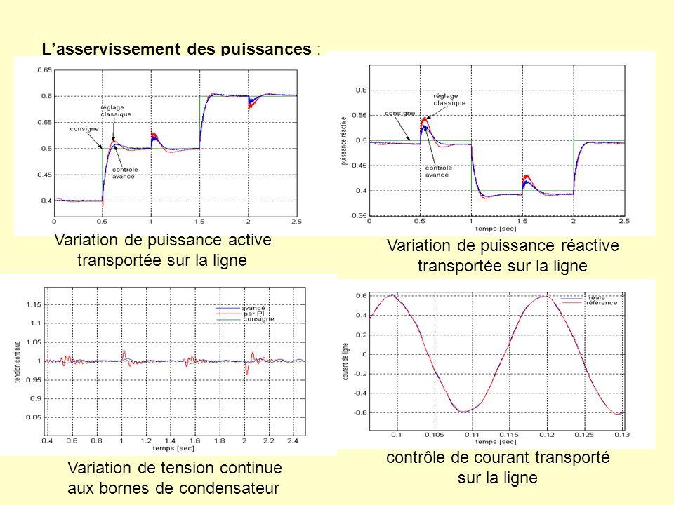 Lasservissement des puissances : Variation de puissance active transportée sur la ligne Variation de puissance réactive transportée sur la ligne Varia
