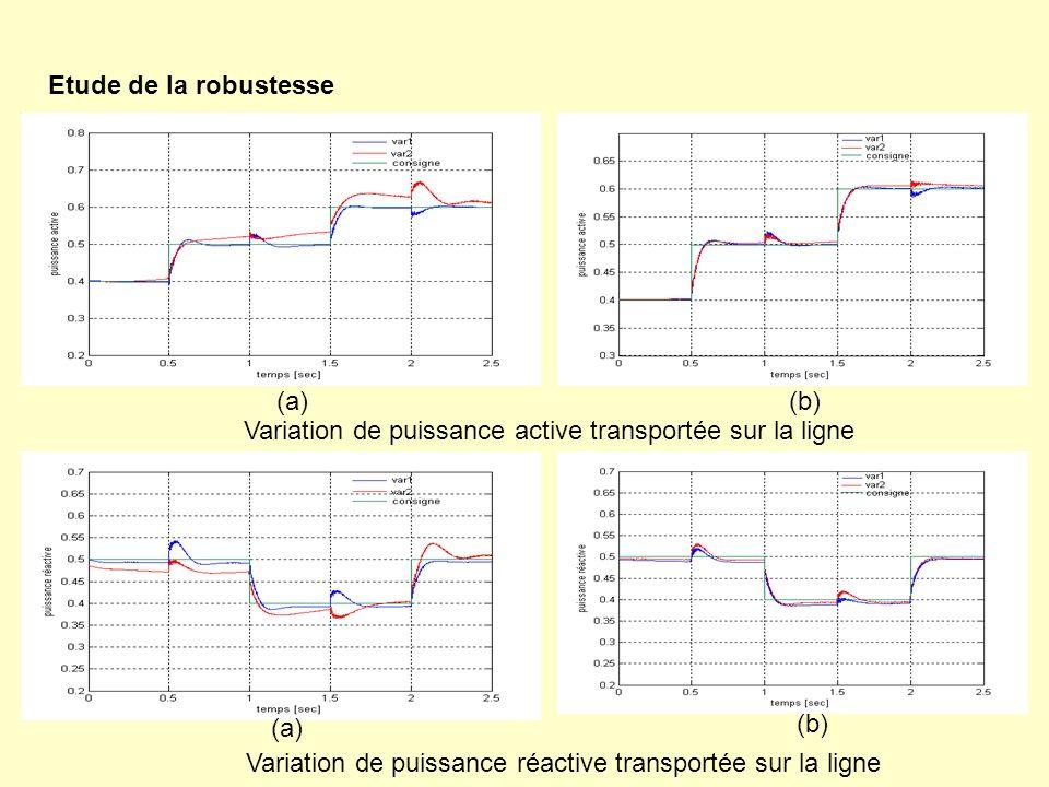 Etude de la robustesse (a)(b) Variation de puissance active transportée sur la ligne (a) (b) Variation de puissance réactive transportée sur la ligne