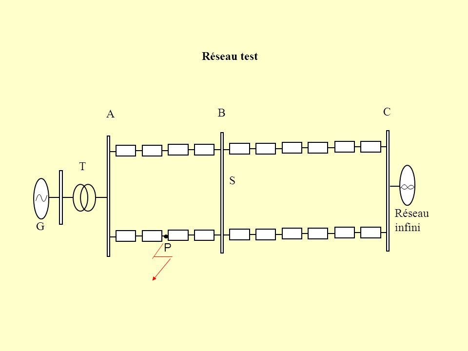 Réglage Variation de puissance active transportée sur la ligne Variation de puissance réactive transportée sur la ligne Variation de la tension de sortie Variation de la tension continue Vdc