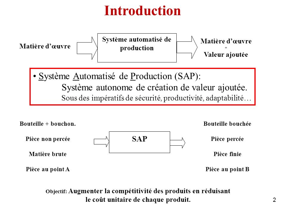 43 La commande des distributeurs: Il existe 2 types de distributeurs : -Distributeur monostable.
