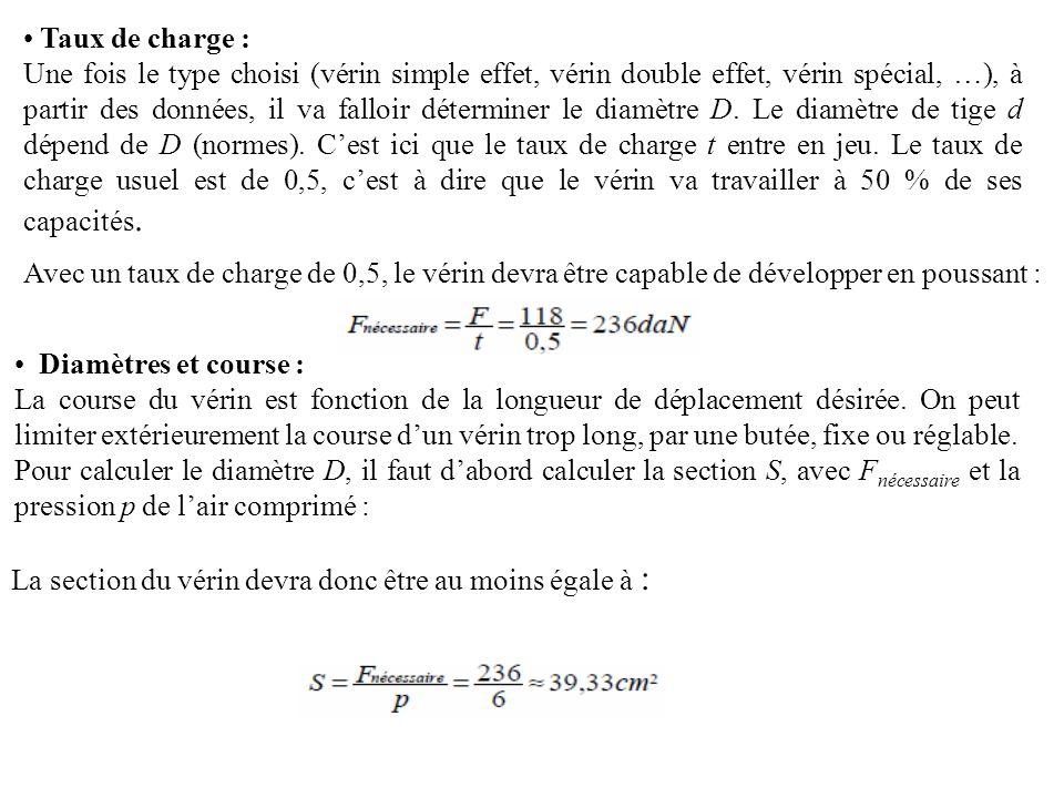 Taux de charge : Une fois le type choisi (vérin simple effet, vérin double effet, vérin spécial, …), à partir des données, il va falloir déterminer le