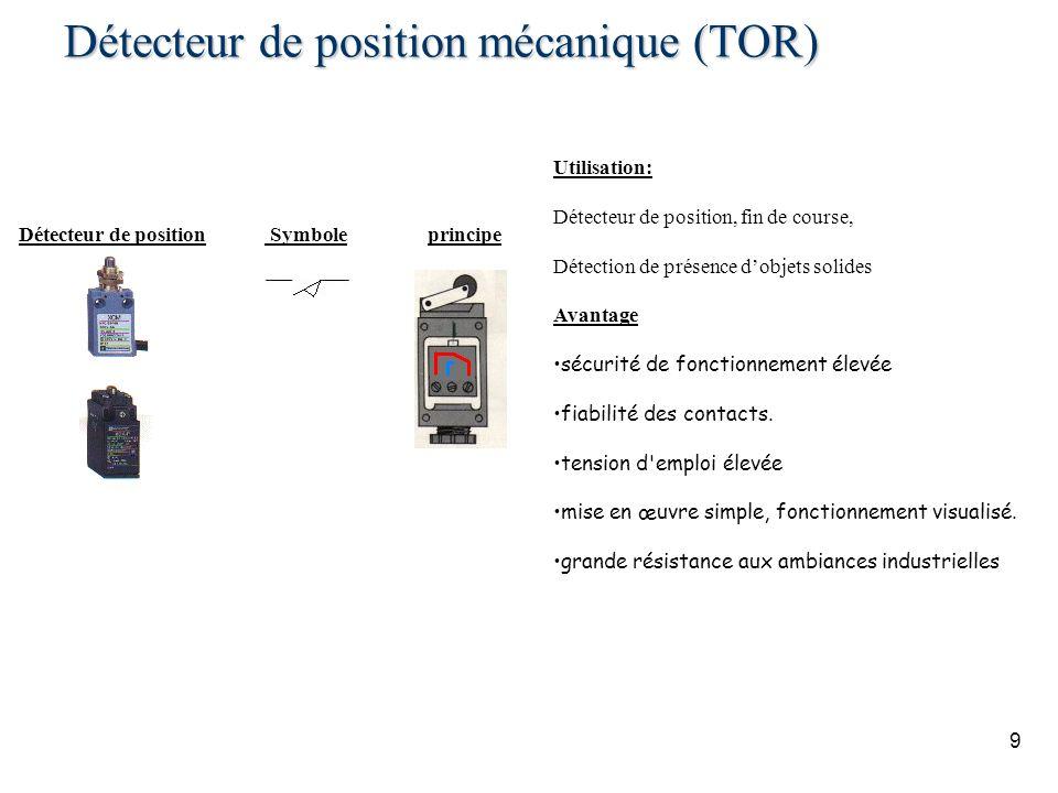9 Détecteur de position mécanique (TOR) Détecteur de position Symboleprincipe Utilisation: Détecteur de position, fin de course, Détection de présence