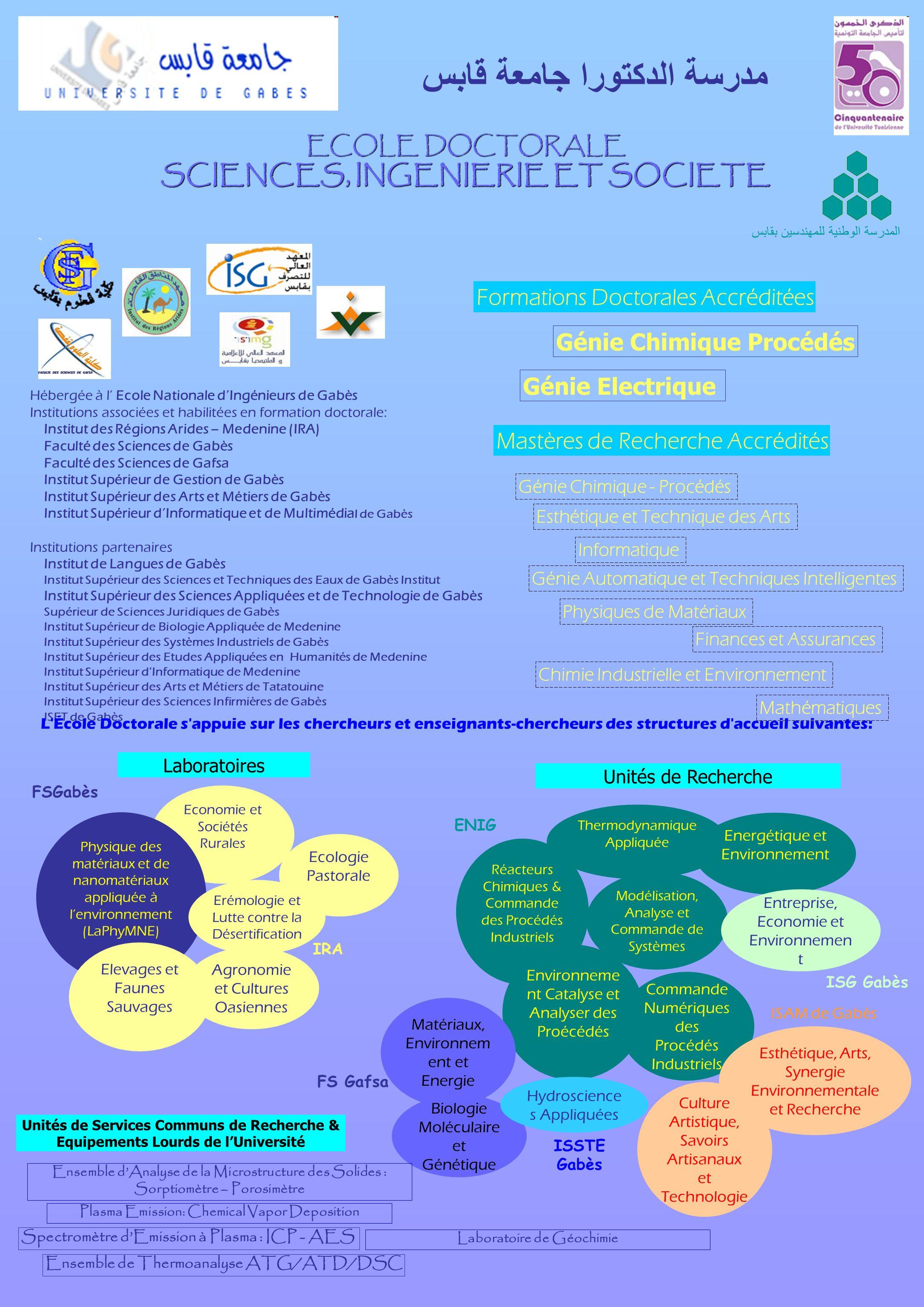 Hébergée à l Ecole Nationale dIngénieurs de Gabès Institutions associées et habilitées en formation doctorale: Institut des Régions Arides – Medenine
