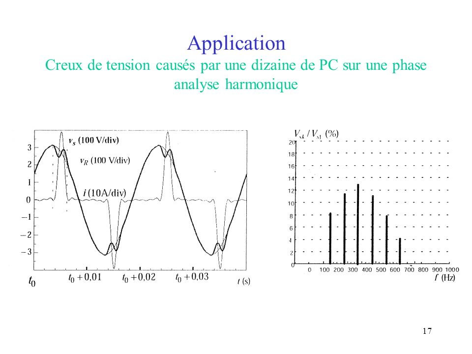 17 Application Creux de tension causés par une dizaine de PC sur une phase analyse harmonique