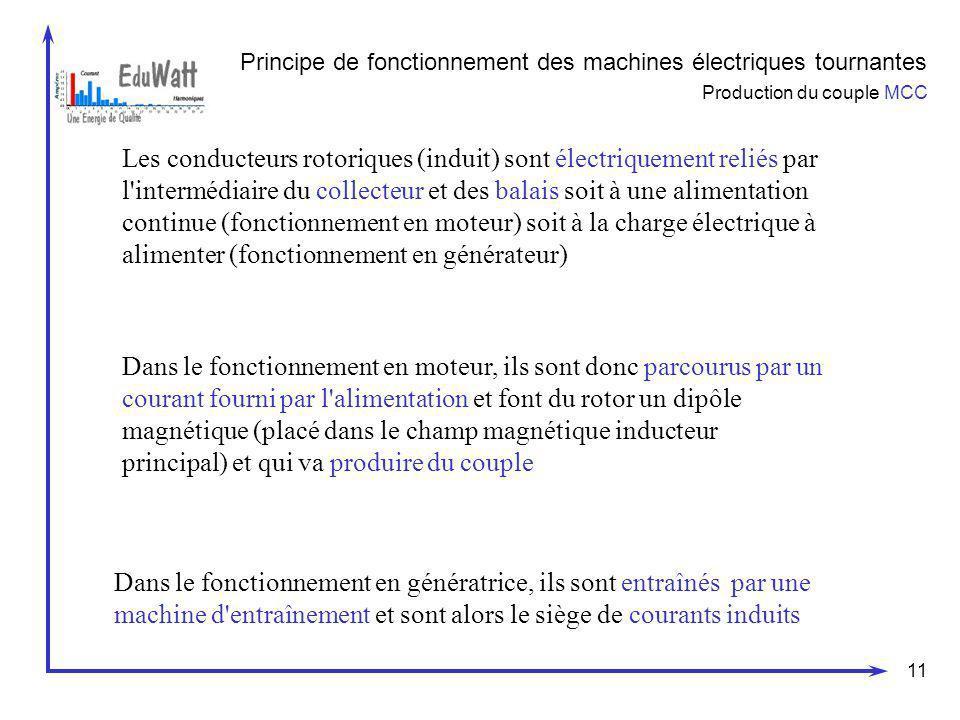 11 Principe de fonctionnement des machines électriques tournantes Production du couple MCC Les conducteurs rotoriques (induit) sont électriquement rel