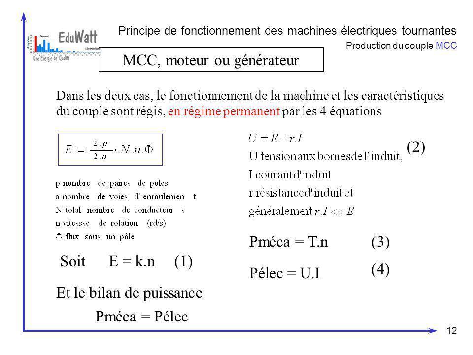 12 Principe de fonctionnement des machines électriques tournantes Production du couple MCC MCC, moteur ou générateur Dans les deux cas, le fonctionnem