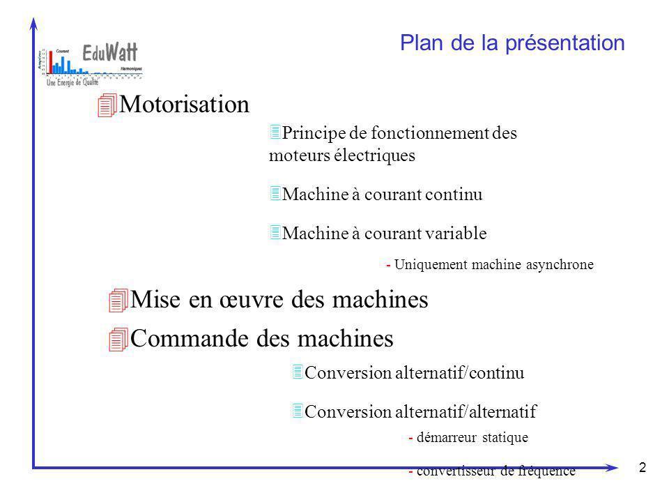 2 Plan de la présentation 4Motorisation 4Commande des machines 3Machine à courant continu 3Machine à courant variable 3Principe de fonctionnement des
