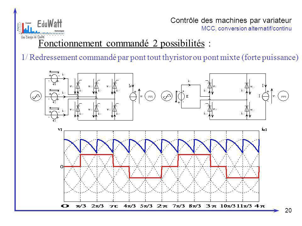 20 Contrôle des machines par variateur MCC, conversion alternatif/continu Fonctionnement commandé 2 possibilités : 1/ Redressement commandé par pont t