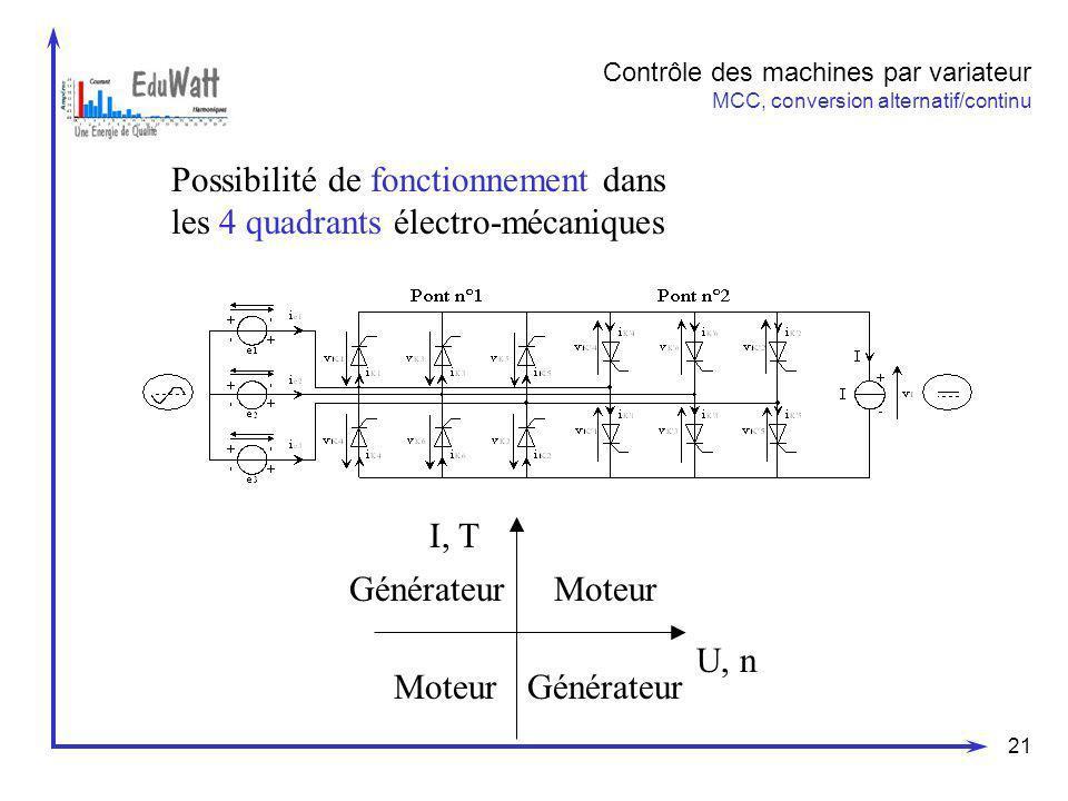21 Contrôle des machines par variateur MCC, conversion alternatif/continu Possibilité de fonctionnement dans les 4 quadrants électro-mécaniques U, n I