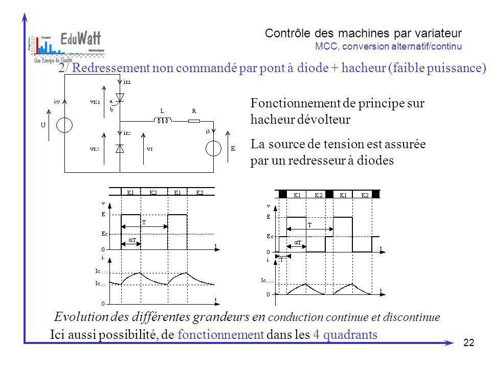 22 Contrôle des machines par variateur MCC, conversion alternatif/continu 2/ Redressement non commandé par pont à diode + hacheur (faible puissance) L
