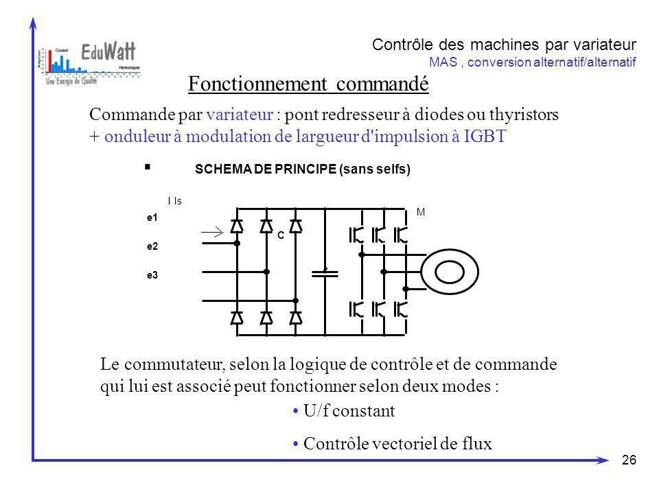 26 Contrôle des machines par variateur MAS, conversion alternatif/alternatif Fonctionnement commandé Commande par variateur : pont redresseur à diodes