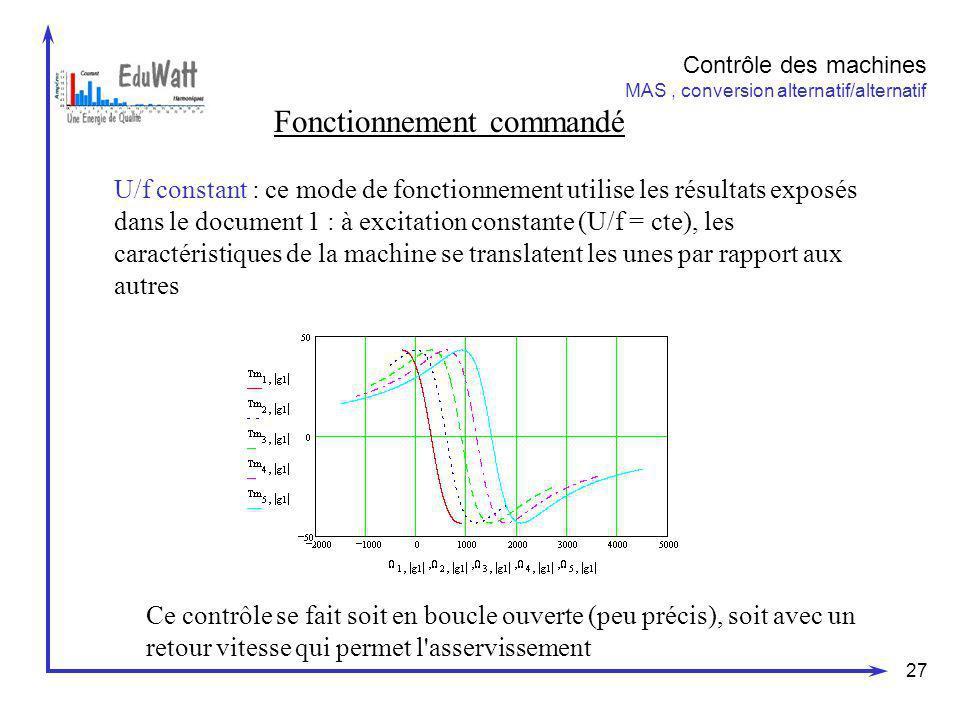 27 Contrôle des machines MAS, conversion alternatif/alternatif U/f constant : ce mode de fonctionnement utilise les résultats exposés dans le document