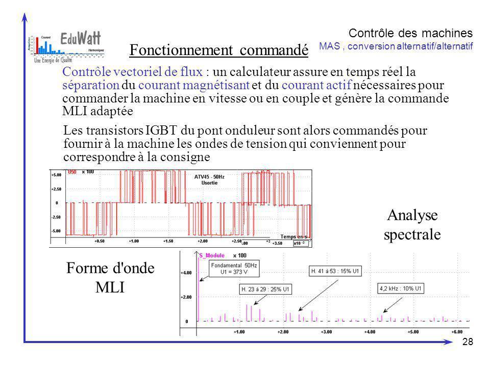 28 Contrôle des machines MAS, conversion alternatif/alternatif Contrôle vectoriel de flux : un calculateur assure en temps réel la séparation du coura