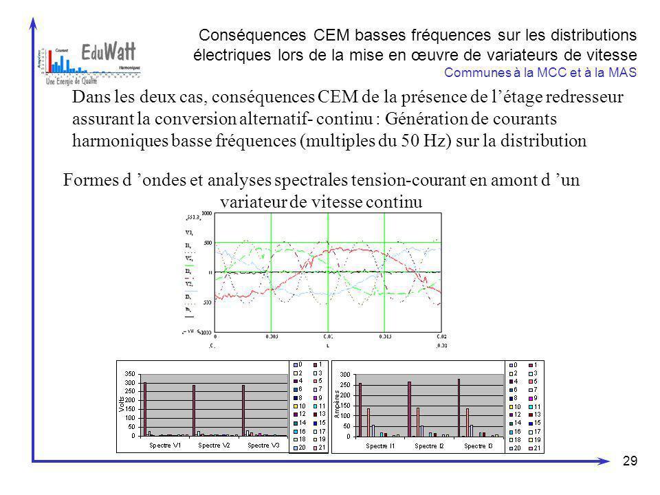29 Conséquences CEM basses fréquences sur les distributions électriques lors de la mise en œuvre de variateurs de vitesse Communes à la MCC et à la MA