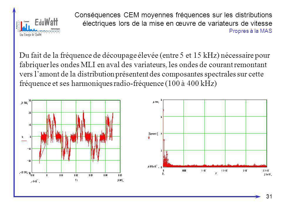 31 Conséquences CEM moyennes fréquences sur les distributions électriques lors de la mise en œuvre de variateurs de vitesse Propres à la MAS Du fait d