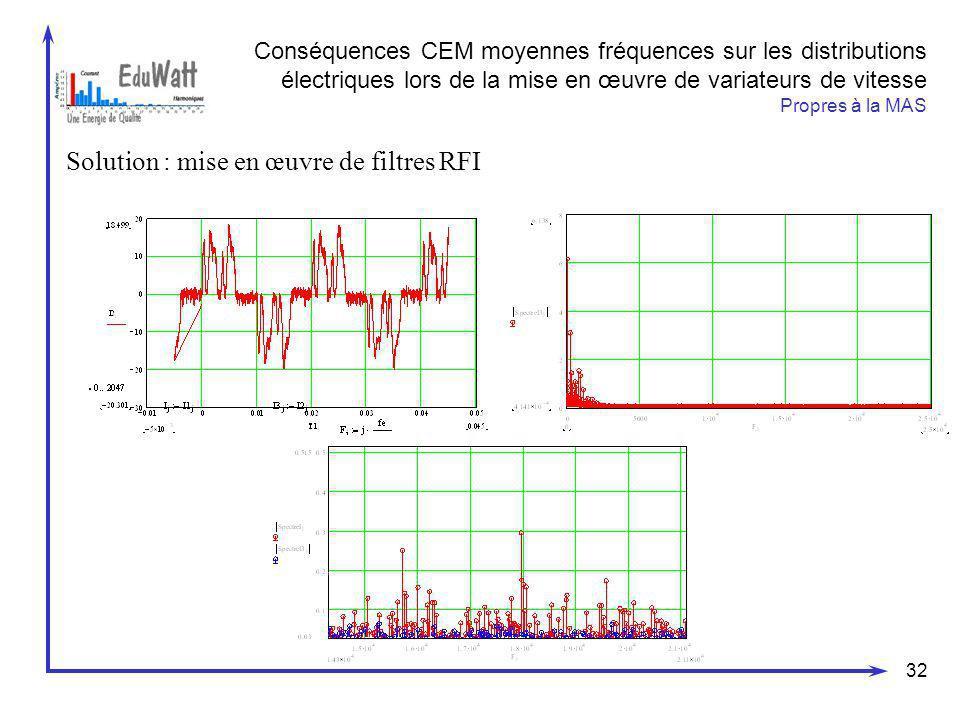 32 Conséquences CEM moyennes fréquences sur les distributions électriques lors de la mise en œuvre de variateurs de vitesse Propres à la MAS Solution