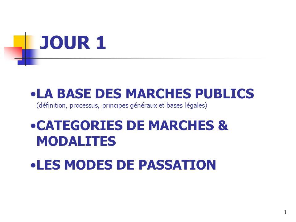 1 JOUR 1 LA BASE DES MARCHES PUBLICS (définition, processus, principes généraux et bases légales) CATEGORIES DE MARCHES & MODALITES LES MODES DE PASSATION