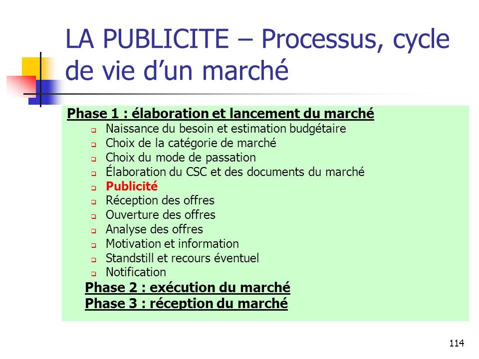 114 LA PUBLICITE – Processus, cycle de vie dun marché Phase 1 : élaboration et lancement du marché Naissance du besoin et estimation budgétaire Choix