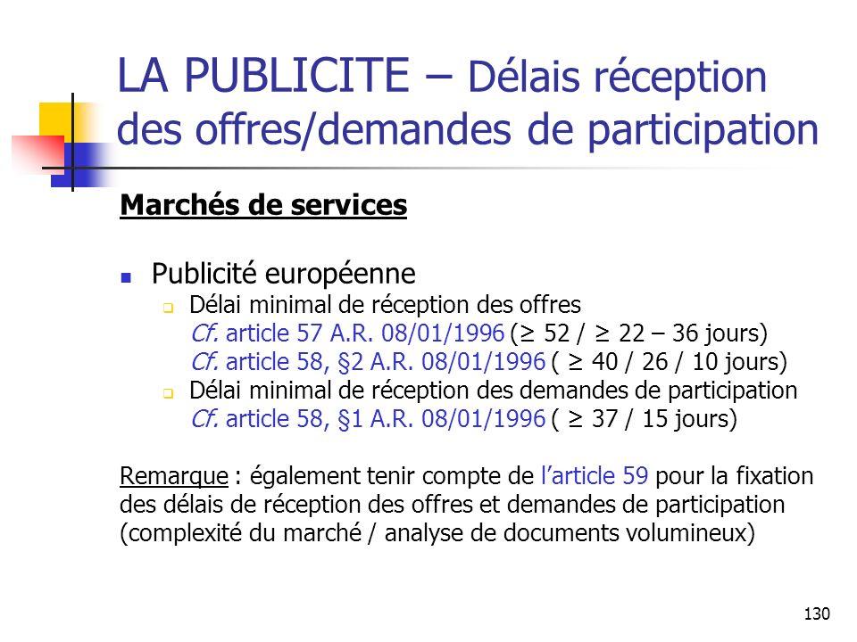 130 LA PUBLICITE – Délais réception des offres/demandes de participation Marchés de services Publicité européenne Délai minimal de réception des offres Cf.