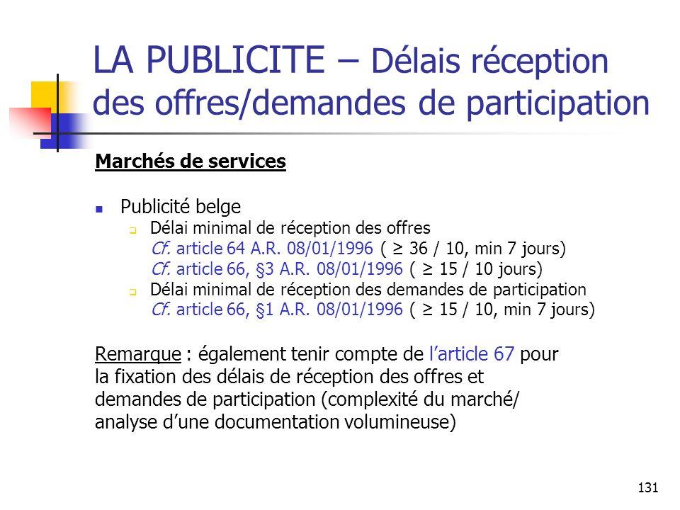 131 LA PUBLICITE – Délais réception des offres/demandes de participation Marchés de services Publicité belge Délai minimal de réception des offres Cf.