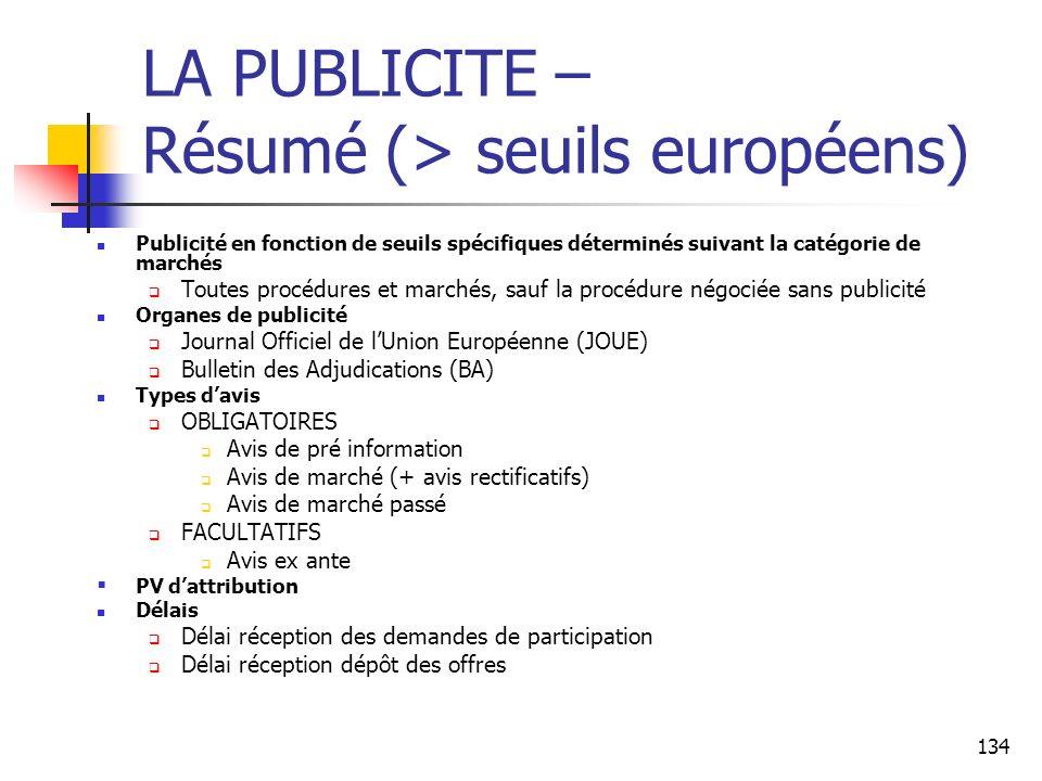 134 LA PUBLICITE – Résumé (> seuils européens) Publicité en fonction de seuils spécifiques déterminés suivant la catégorie de marchés Toutes procédure
