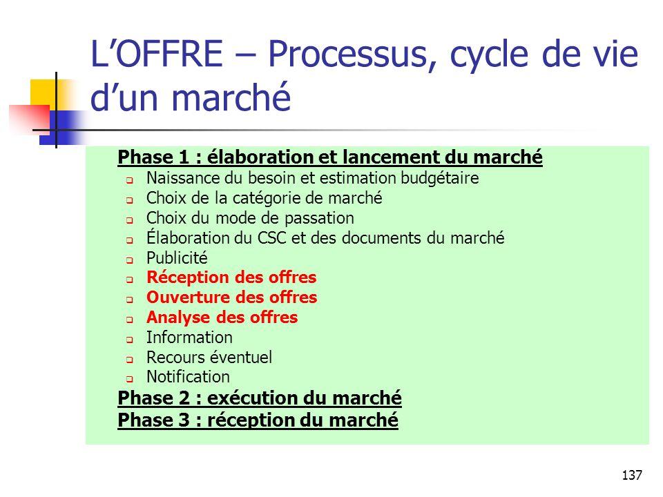 137 LOFFRE – Processus, cycle de vie dun marché Phase 1 : élaboration et lancement du marché Naissance du besoin et estimation budgétaire Choix de la