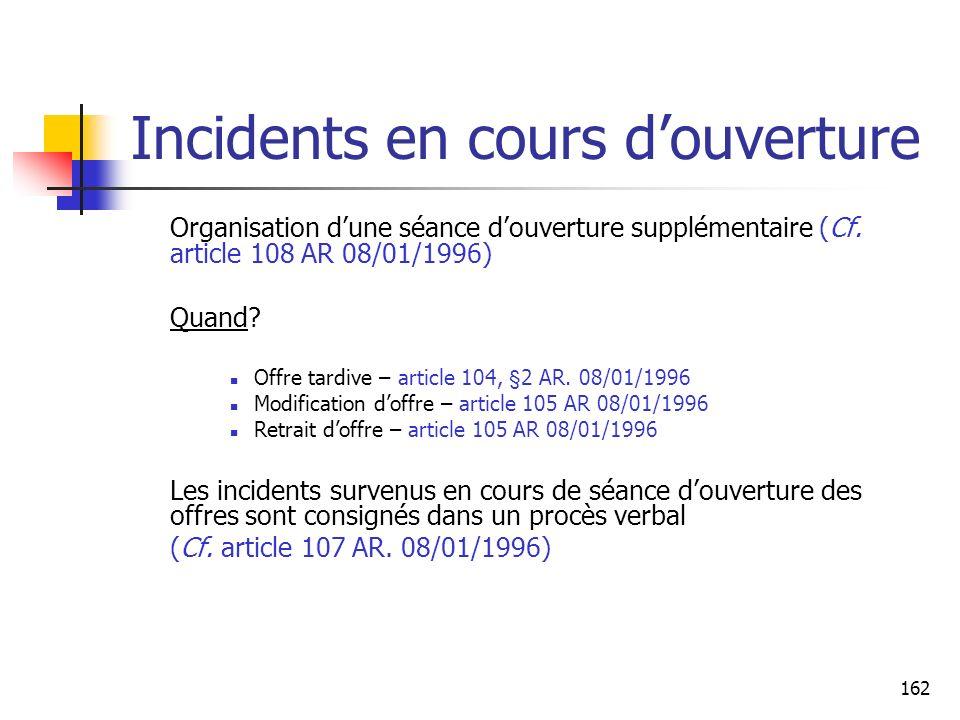 162 Incidents en cours douverture Organisation dune séance douverture supplémentaire (Cf. article 108 AR 08/01/1996) Quand? Offre tardive – article 10