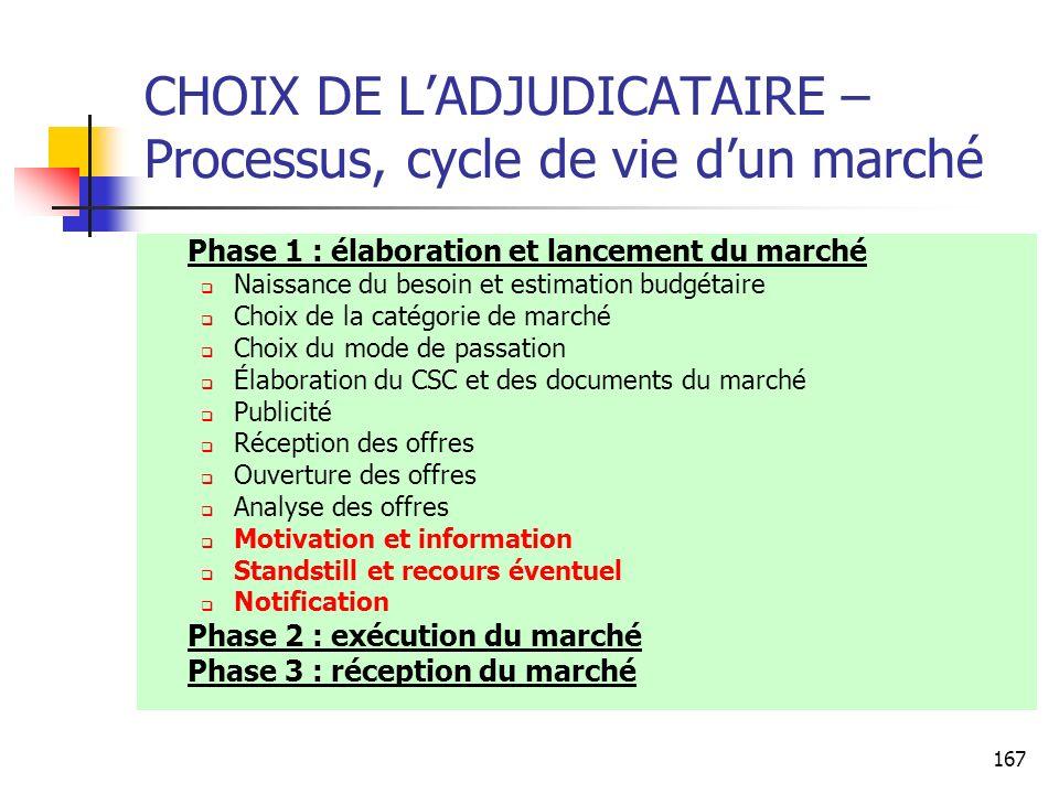 167 CHOIX DE LADJUDICATAIRE – Processus, cycle de vie dun marché Phase 1 : élaboration et lancement du marché Naissance du besoin et estimation budgét