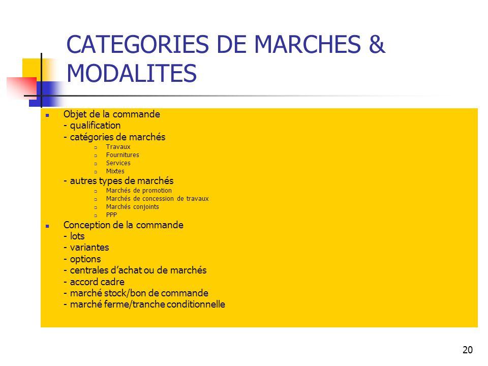 20 CATEGORIES DE MARCHES & MODALITES Objet de la commande - qualification - catégories de marchés Travaux Fournitures Services Mixtes - autres types d