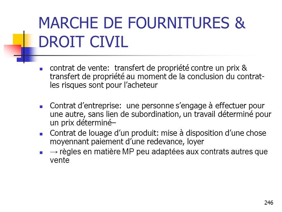 246 MARCHE DE FOURNITURES & DROIT CIVIL contrat de vente: transfert de propriété contre un prix & transfert de propriété au moment de la conclusion du