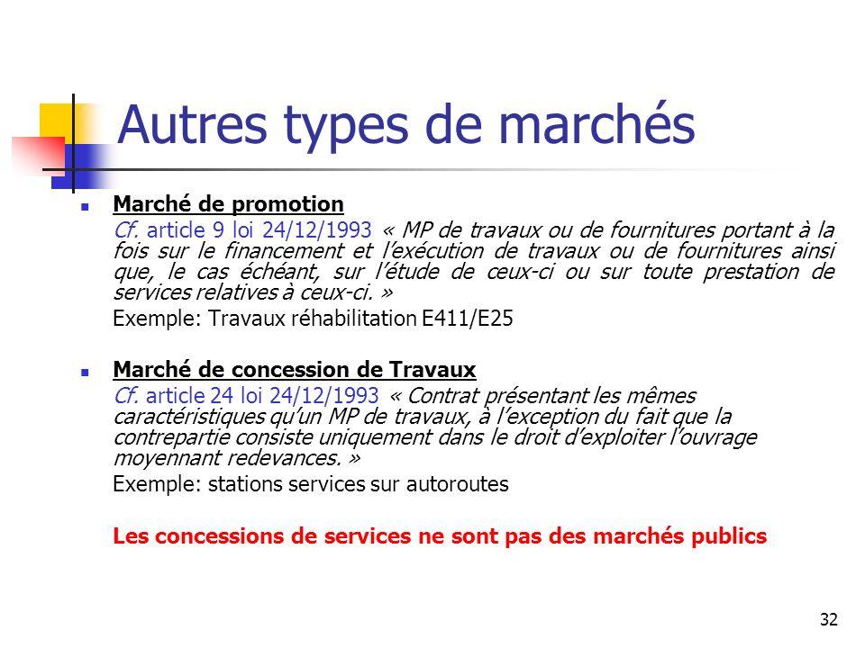 32 Autres types de marchés Marché de promotion Cf. article 9 loi 24/12/1993 « MP de travaux ou de fournitures portant à la fois sur le financement et