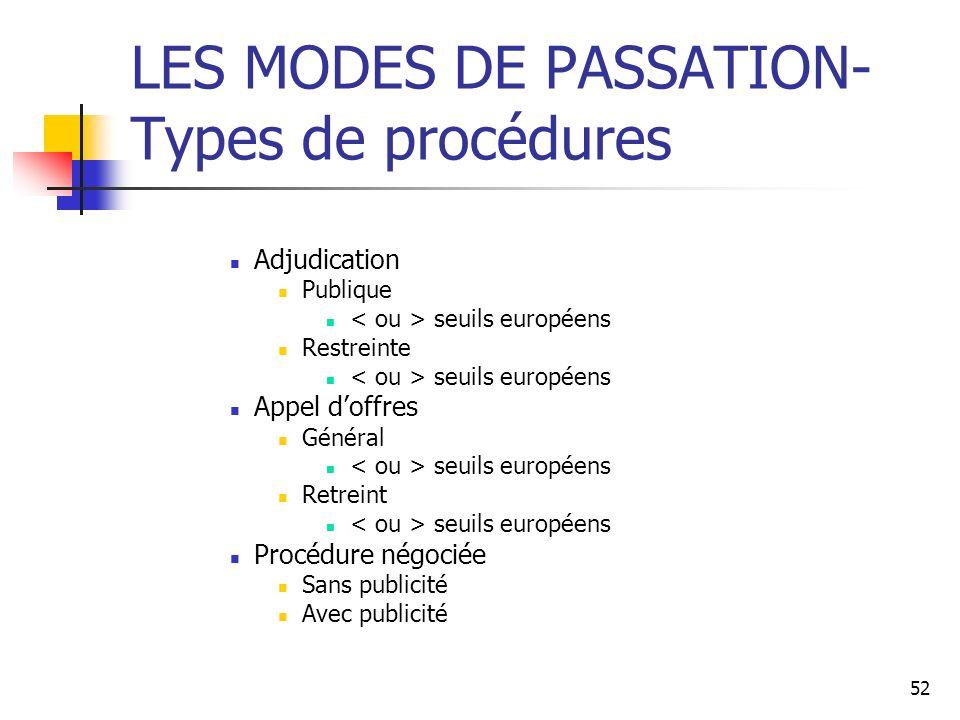 52 LES MODES DE PASSATION- Types de procédures Adjudication Publique seuils européens Restreinte seuils européens Appel doffres Général seuils europée