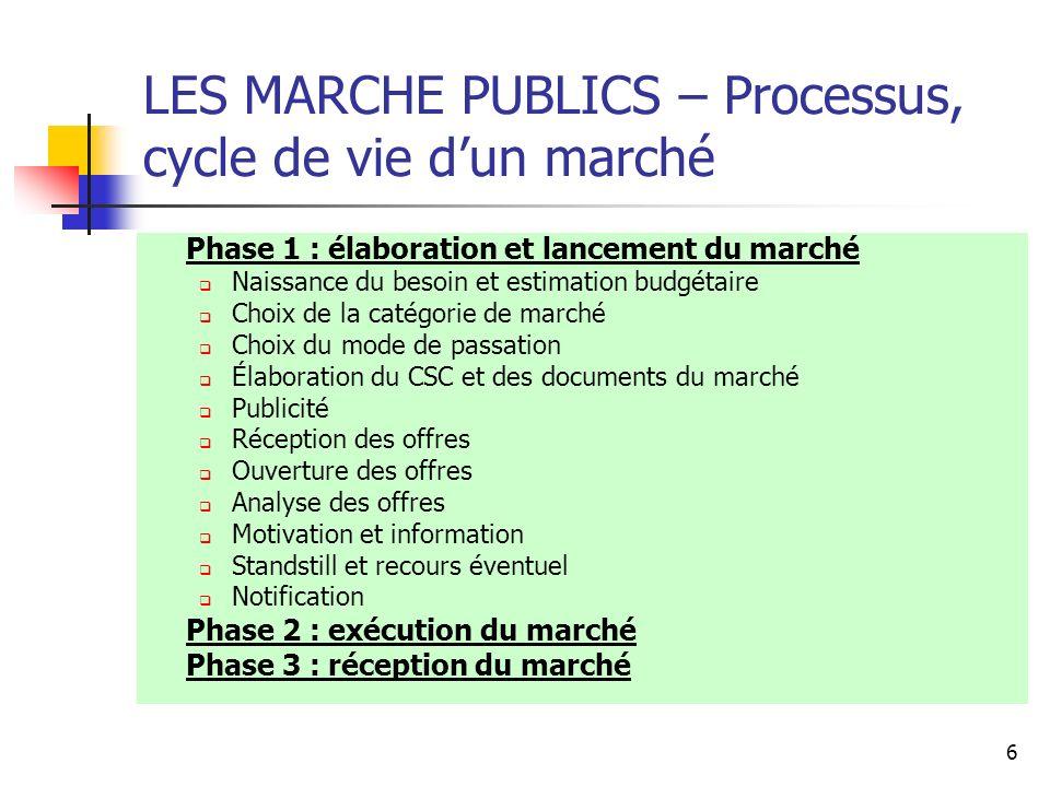 6 LES MARCHE PUBLICS – Processus, cycle de vie dun marché Phase 1 : élaboration et lancement du marché Naissance du besoin et estimation budgétaire Ch