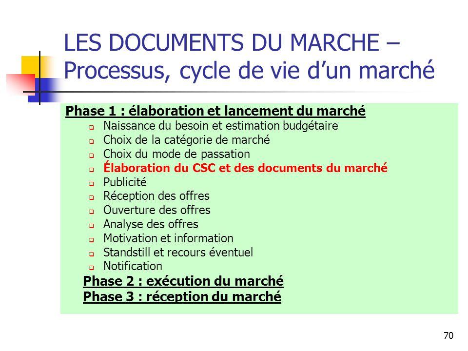 70 LES DOCUMENTS DU MARCHE – Processus, cycle de vie dun marché Phase 1 : élaboration et lancement du marché Naissance du besoin et estimation budgéta