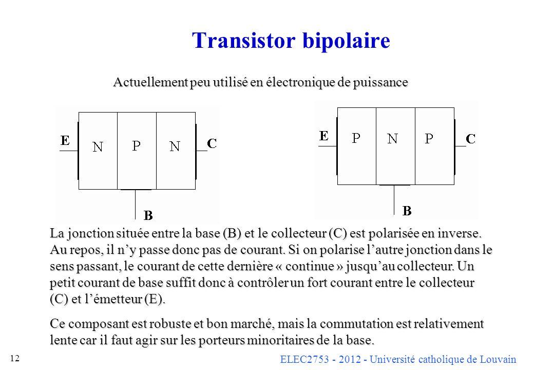 ELEC2753 - 2012 - Université catholique de Louvain 12 Transistor bipolaire Actuellement peu utilisé en électronique de puissance La jonction située en
