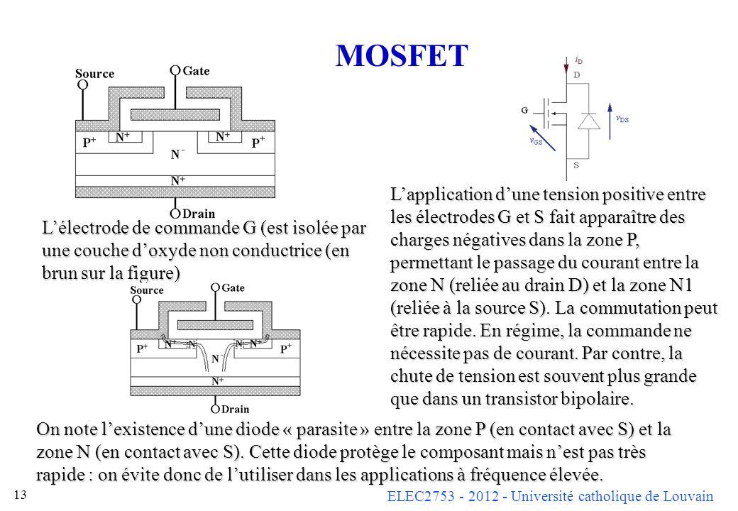 ELEC2753 - 2012 - Université catholique de Louvain 13 MOSFET Lapplication dune tension positive entre les électrodes G et S fait apparaître des charge