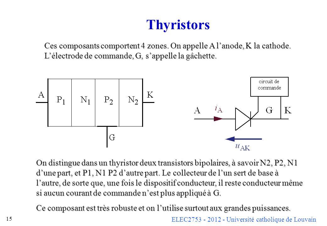ELEC2753 - 2012 - Université catholique de Louvain 15 Thyristors On distingue dans un thyristor deux transistors bipolaires, à savoir N2, P2, N1 dune