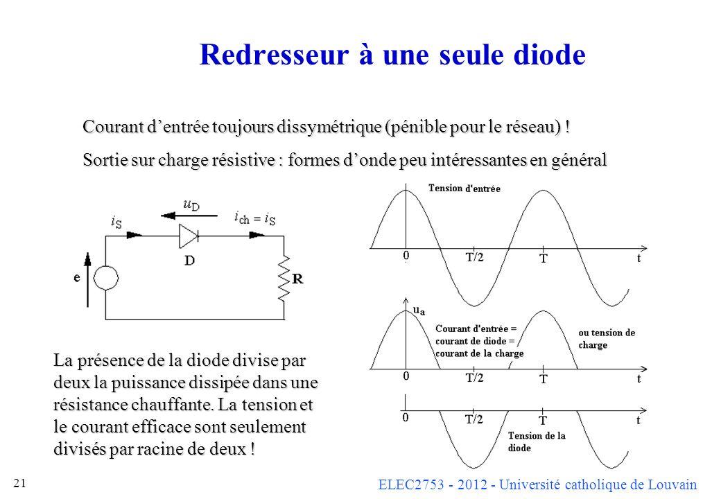 ELEC2753 - 2012 - Université catholique de Louvain 21 Redresseur à une seule diode Courant dentrée toujours dissymétrique (pénible pour le réseau) ! S