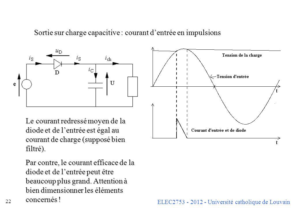 ELEC2753 - 2012 - Université catholique de Louvain 22 Sortie sur charge capacitive : courant dentrée en impulsions Le courant redressé moyen de la dio