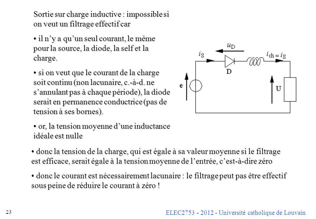 ELEC2753 - 2012 - Université catholique de Louvain 23 Sortie sur charge inductive : impossible si on veut un filtrage effectif car il ny a quun seul c