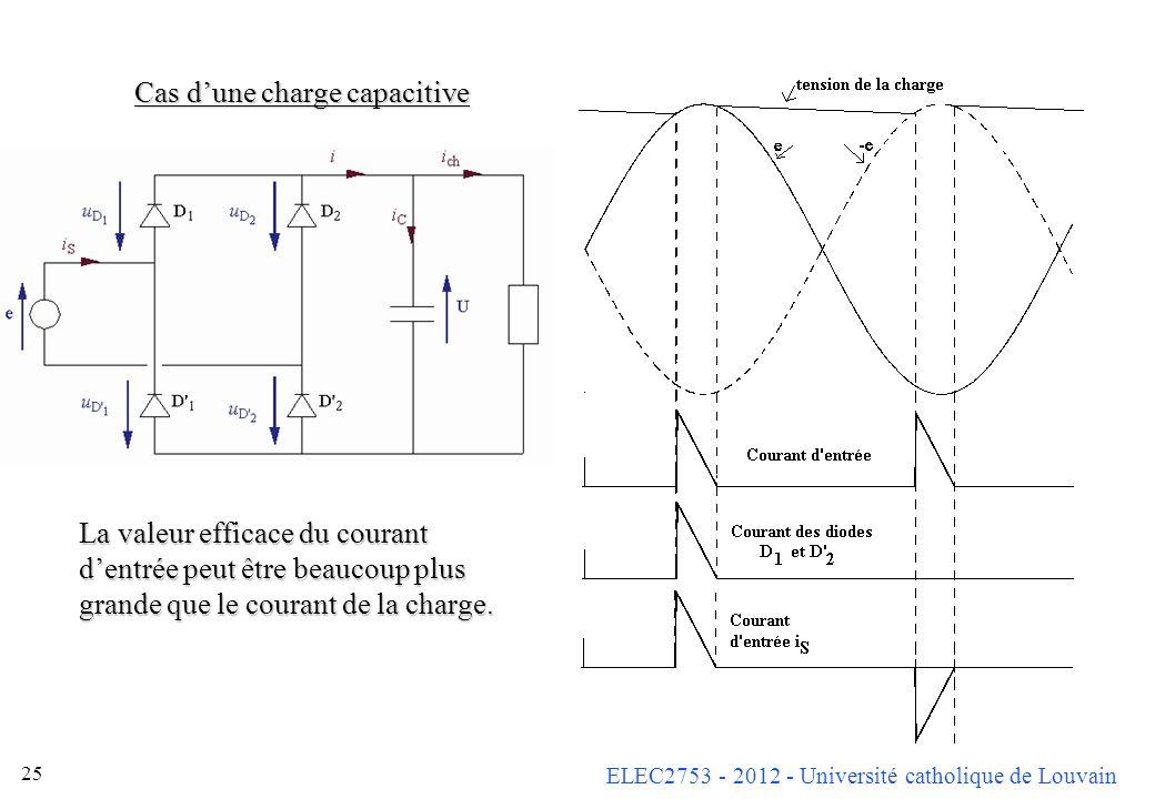 ELEC2753 - 2012 - Université catholique de Louvain 25 Cas dune charge capacitive La valeur efficace du courant dentrée peut être beaucoup plus grande