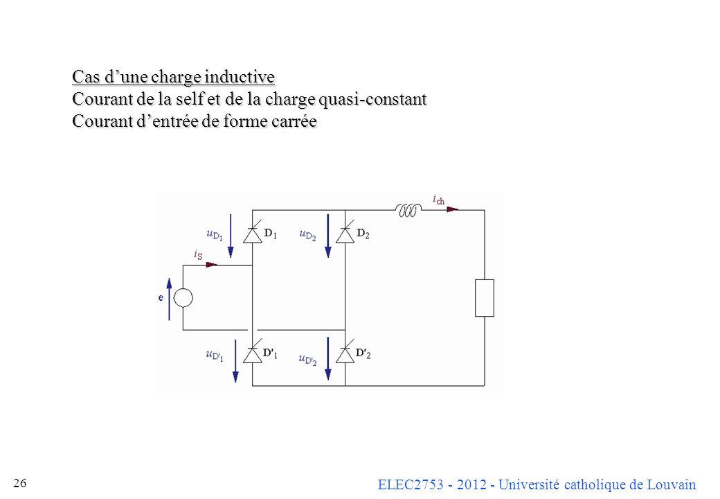 ELEC2753 - 2012 - Université catholique de Louvain 26 Cas dune charge inductive Courant de la self et de la charge quasi-constant Courant dentrée de f