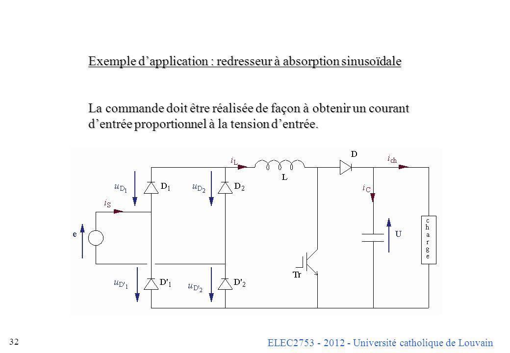 ELEC2753 - 2012 - Université catholique de Louvain 32 Exemple dapplication : redresseur à absorption sinusoïdale La commande doit être réalisée de faç